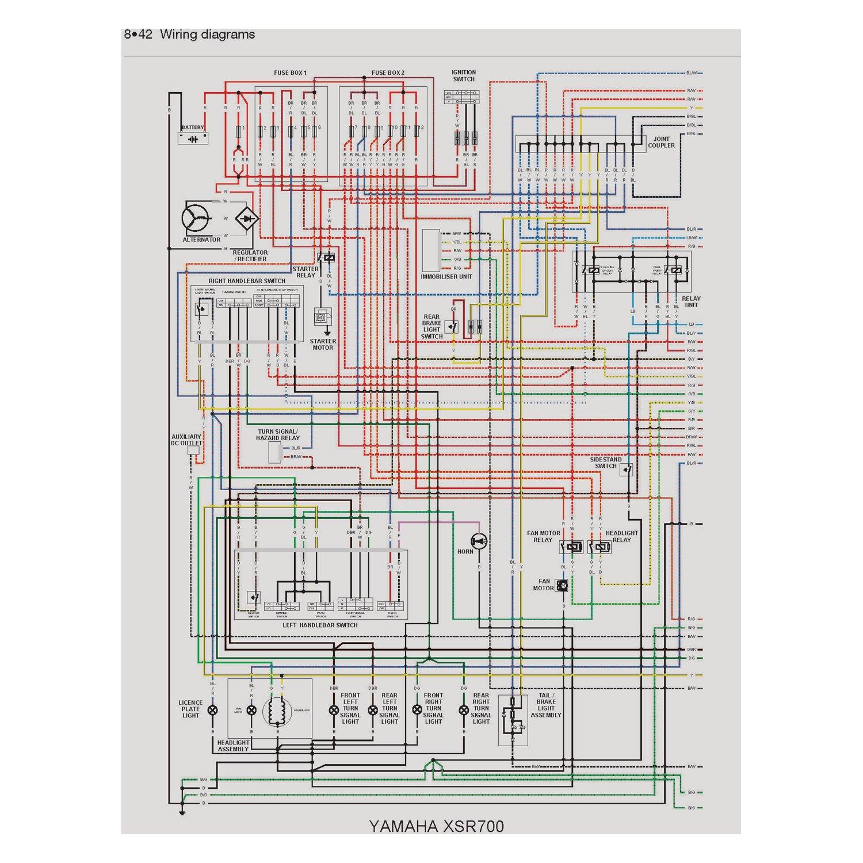 Yamaha Mt 07 Wiring Diagram - machine learning on