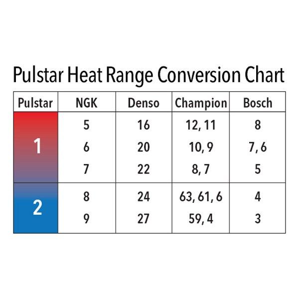 Pulstar Plasmacore Inconel Electrode Pulse Nickel Spark Plugs Series